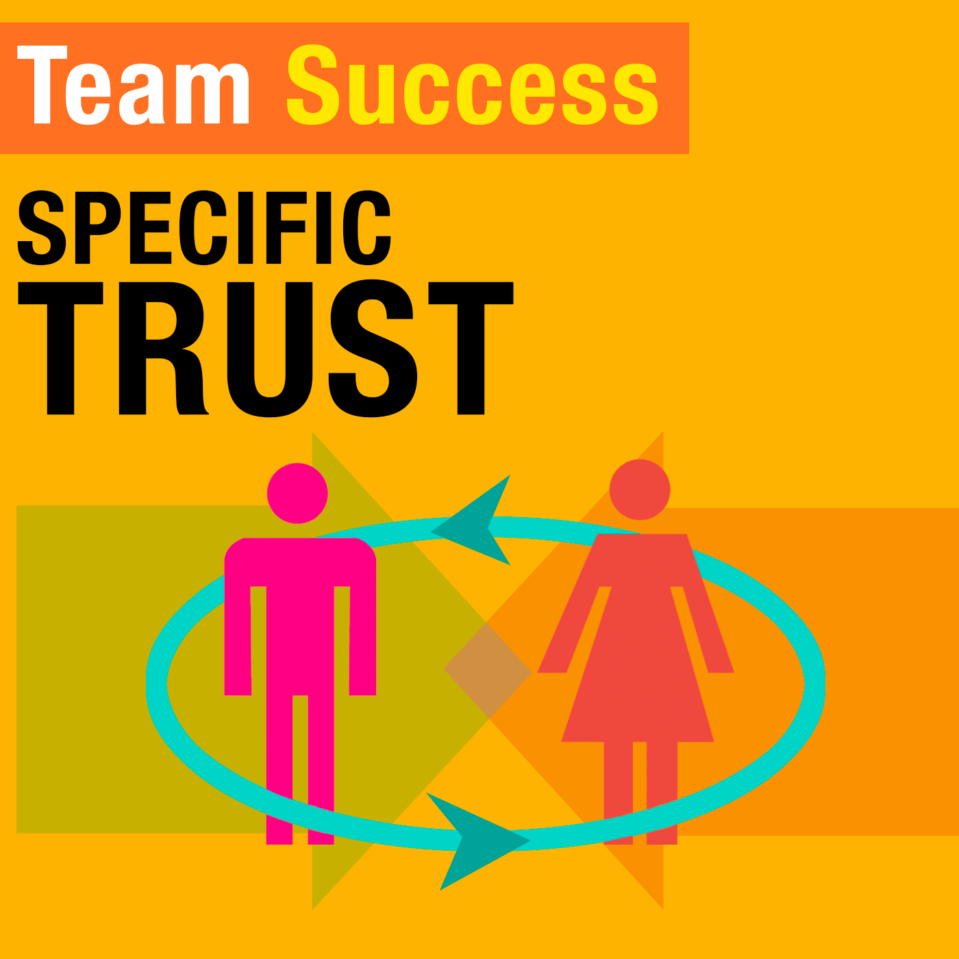 Specific Trust